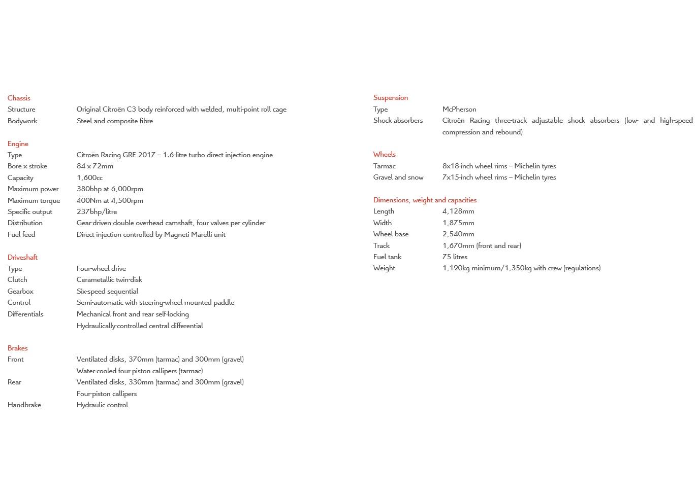 1500x646-citroen-wrc-c3-technical-sheet.242657